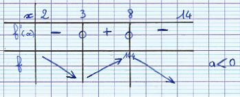 tableau-de-signe-et-vari-3b6db70.png
